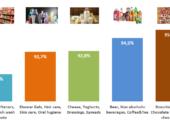 Větší dostupnost zboží přinese důvěra a otevřený vztah dodavatel – obchodník